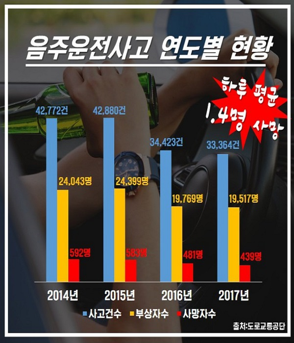 %EC%9D%8C%EC%A3%BC%EC%9A%B4%EC%A0%84%20%ED%86%B5%EA%B3%84-2.jpg