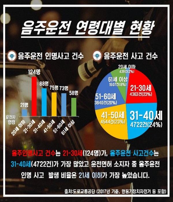 %EC%9D%8C%EC%A3%BC%EC%9A%B4%EC%A0%84%20%ED%86%B5%EA%B3%84-4.jpg